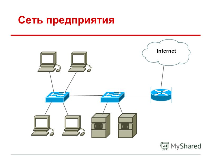 Сеть предприятия Internet