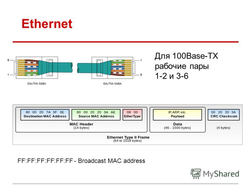 Ethernet Для 100Base-TX рабочие пары 1-2 и 3-6 FF:FF:FF:FF:FF:FF - Broadcast MAC address