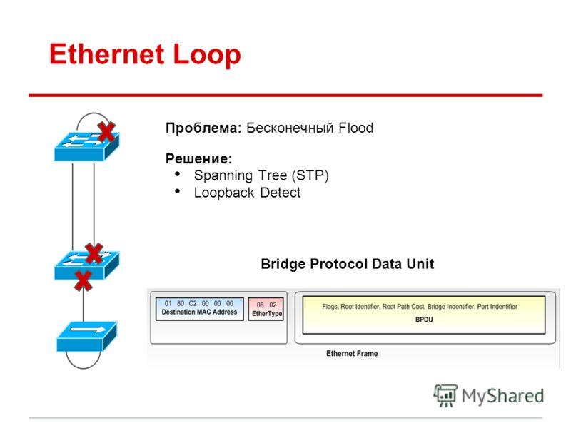 Ethernet Loop Проблема: Бесконечный Flood Решение: Spanning Tree (STP) Loopback Detect Bridge Protocol Data Unit