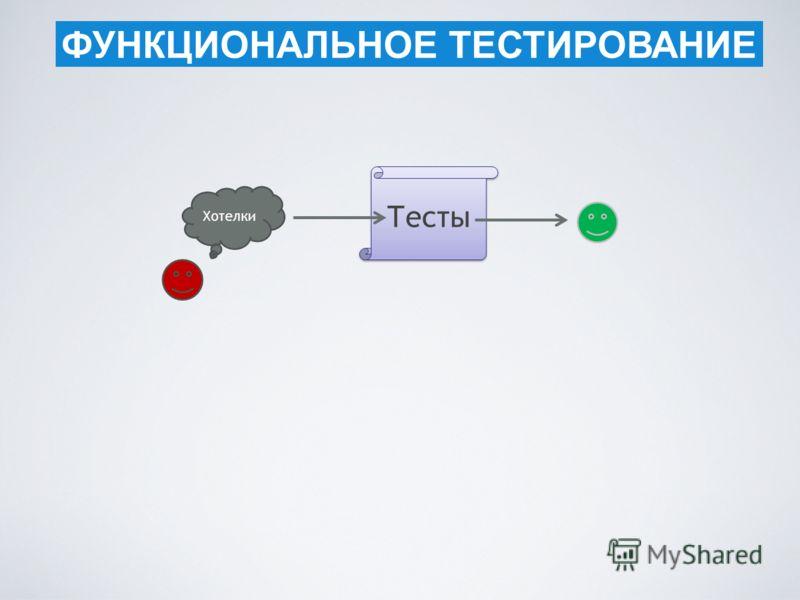 ФУНКЦИОНАЛЬНОЕ ТЕСТИРОВАНИЕ Тесты Хотелки