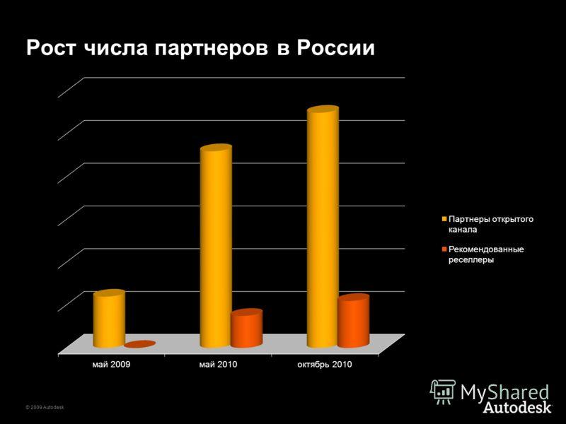 © 2009 Autodesk Рост числа партнеров в России