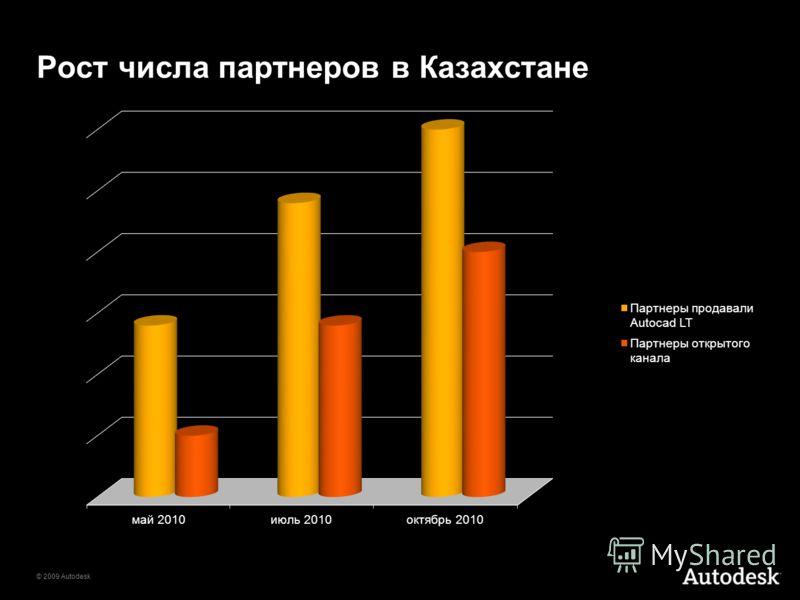 © 2009 Autodesk Рост числа партнеров в Казахстане