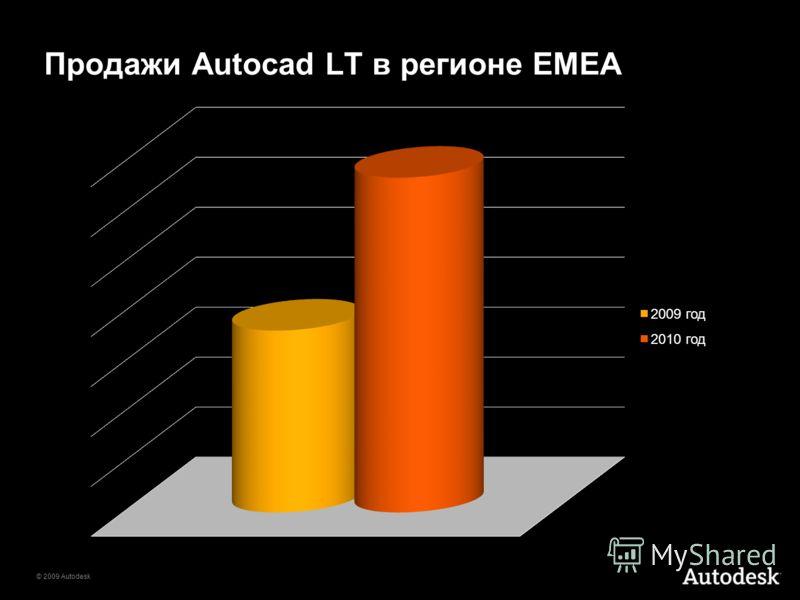 © 2009 Autodesk Продажи Autocad LT в регионе EMEA
