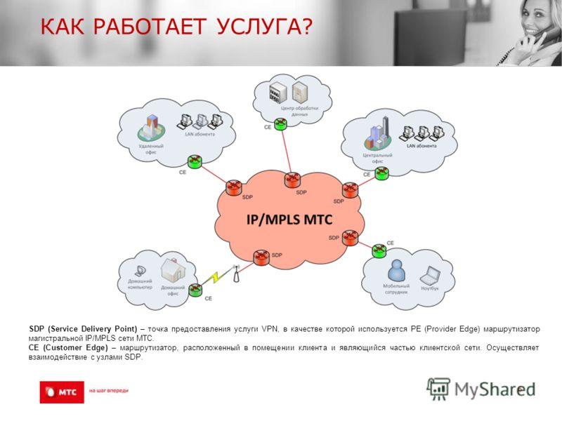 КАК РАБОТАЕТ УСЛУГА? 6 SDP (Service Delivery Point) – точка предоставления услуги VPN, в качестве которой используется PE (Provider Edge) маршрутизатор магистральной IP/MPLS сети МТС. CE (Customer Edge) – маршрутизатор, расположенный в помещении клие
