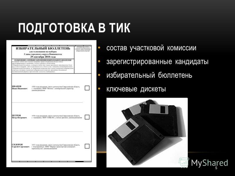 5 ПОДГОТОВКА В ТИК состав участковой комиссии зарегистрированные кандидаты избирательный бюллетень ключевые дискеты