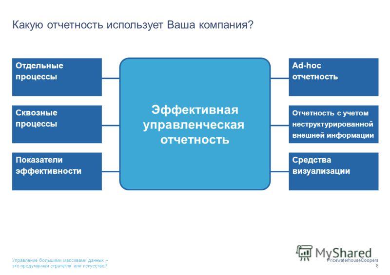 PricewaterhouseCoopers 8 Управление большими массивами данных – это продуманная стратегия или искусство? Какую отчетность использует Ваша компания? Отдельные процессы Сквозные процессы Показатели эффективности Ad-hoc отчетность Отчетность с учетом не