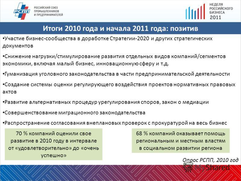Итоги 2010 года и начала 2011 года: позитив Участие бизнес-сообщества в доработке Стратегии-2020 и других стратегических документов Снижение нагрузки/стимулирование развития отдельных видов компаний/сегментов экономики, включая малый бизнес, инноваци