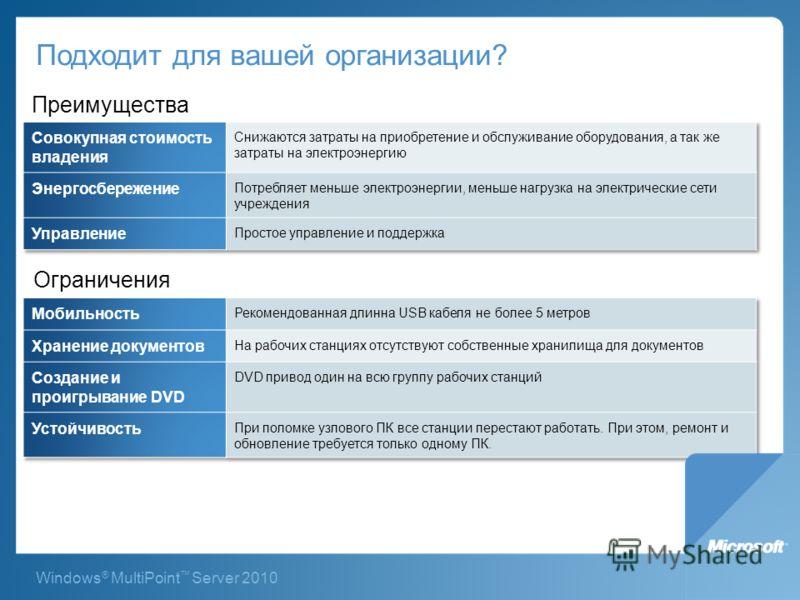 Windows ® MultiPoint Server 2010 Подходит для вашей организации? Ограничения Преимущества