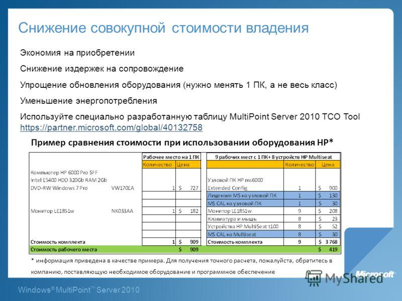 Windows ® MultiPoint Server 2010 Снижение совокупной стоимости владения Экономия на приобретении Снижение издержек на сопровождение Упрощение обновления оборудования (нужно менять 1 ПК, а не весь класс) Уменьшение энергопотребления Используйте специа