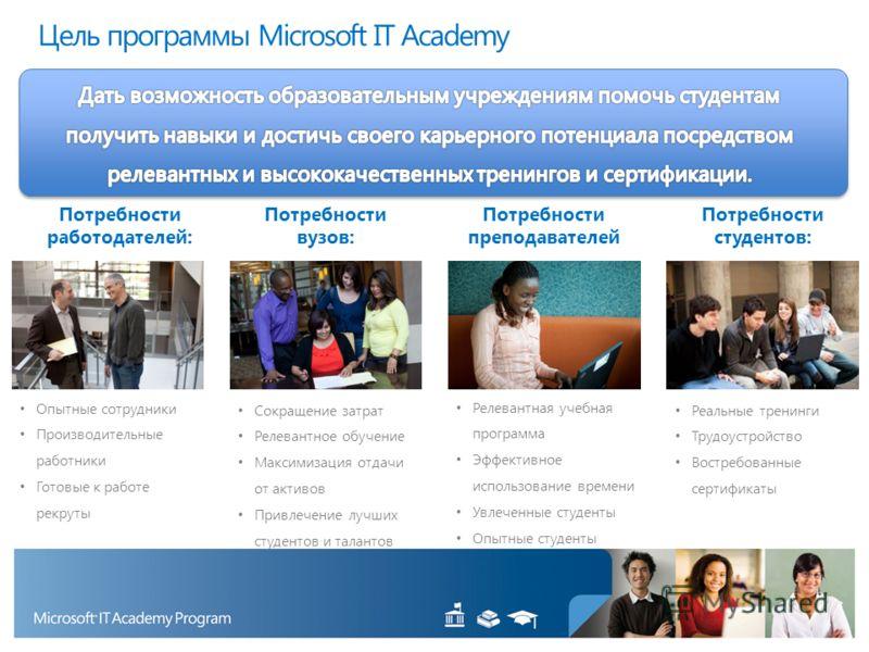 Цель программы Microsoft IT Academy Сокращение затрат Релевантное обучение Максимизация отдачи от активов Привлечение лучших студентов и талантов Релевантная учебная программа Эффективное использование времени Увлеченные студенты Опытные студенты Реа
