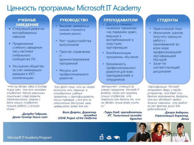 Ценность программы Microsoft IT Academy СТУДЕНТЫ Практический опыт Увеличение шансов получить хорошую работу с признаваемой во всем мире профессиональной сертификацией Microsoft Зачет по соответствующей дисциплине СТУДЕНТЫ Практический опыт Увеличени