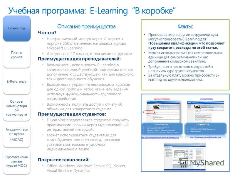 Учебная программа: E-Learning В коробке E-Learning Планы уроков E-Reference Основы компьютерн ой грамотности Академическ ие курсы (MOAC) Профессиона льные курсы(MOC) Факты:Описание преимущества Что это? Неограниченный доступ через Интернет к порядка