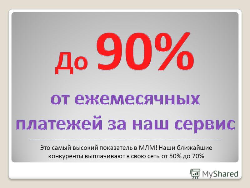 Это самый высокий показатель в МЛМ! Наши ближайшие конкуренты выплачивают в свою сеть от 50% до 70%