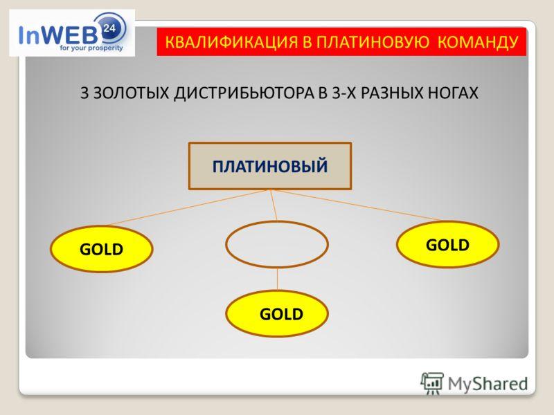 ПЛАТИНОВЫЙ GOLD КВАЛИФИКАЦИЯ В ПЛАТИНОВУЮ КОМАНДУ 3 ЗОЛОТЫХ ДИСТРИБЬЮТОРА В 3-Х РАЗНЫХ НОГАХ GOLD