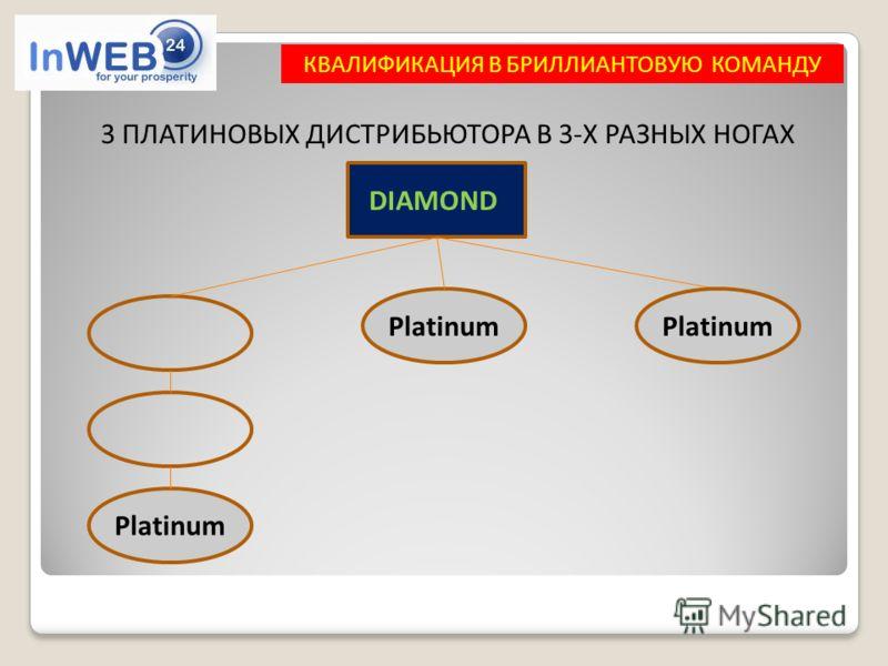 DIAMOND Platinum КВАЛИФИКАЦИЯ В БРИЛЛИАНТОВУЮ КОМАНДУ 3 ПЛАТИНОВЫХ ДИСТРИБЬЮТОРА В 3-Х РАЗНЫХ НОГАХ
