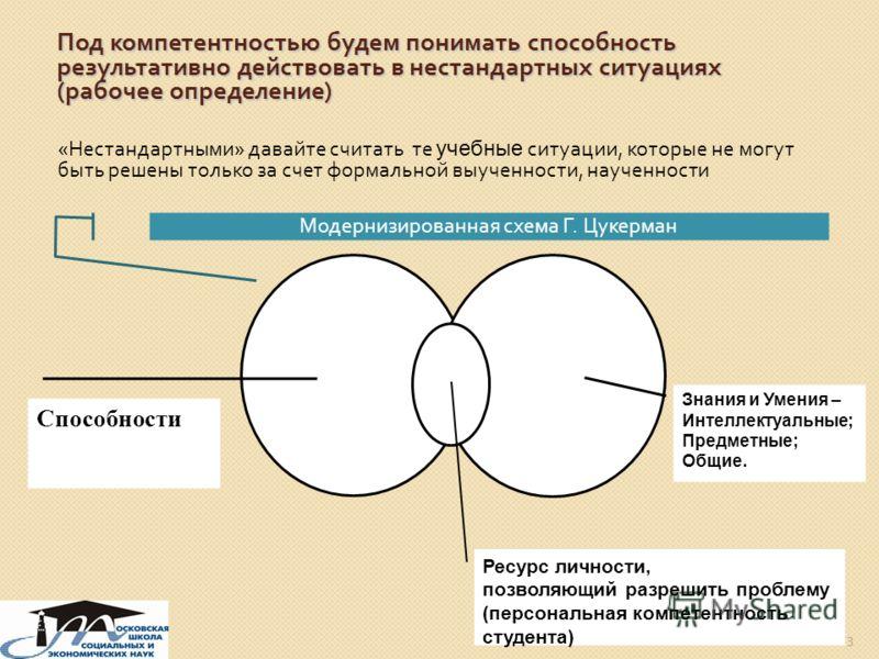 2 Вчера сначала мы задали вопрос : Почему наши отличники так часто бывают не столь успешны в жизни ? Почему из двух, примерно одинаково знающих иностранный язык граждан, один договаривается с иностранцем, а второй нет ? Правомерно ли нищему российско