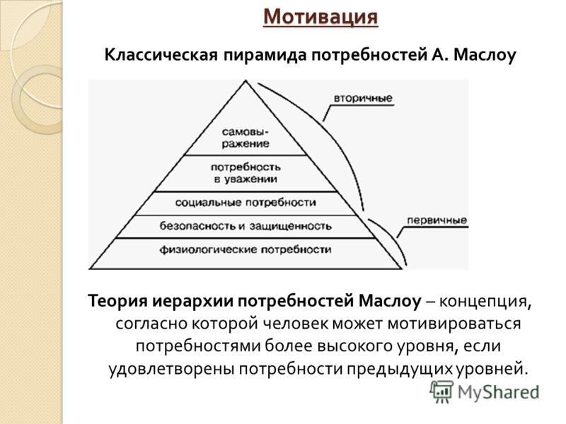 Мотивация Классическая пирамида потребностей А. Маслоу Теория иерархии потребностей Маслоу – концепция, согласно которой человек может мотивироваться потребностями более высокого уровня, если удовлетворены потребности предыдущих уровней.