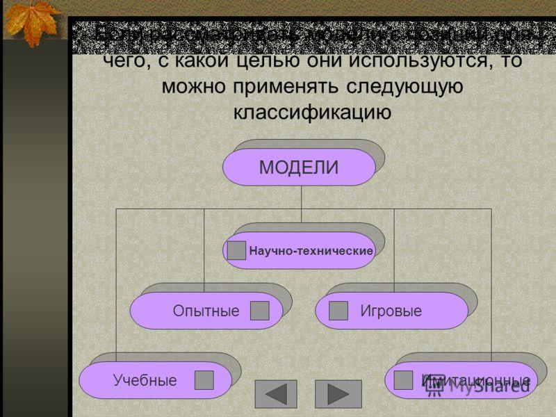 Если рассматривать модели с позиции для чего, с какой целью они используются, то можно применять следующую классификацию МОДЕЛИ Научно-технические ИгровыеОпытные Имитационные Учебные