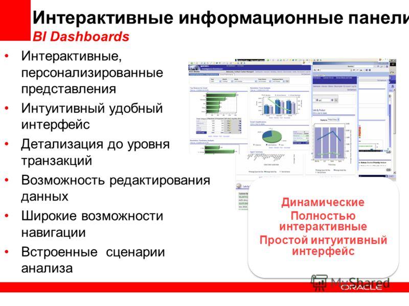 Интерактивные информационные панели BI Dashboards Интерактивные, персонализированные представления Интуитивный удобный интерфейс Детализация до уровня транзакций Возможность редактирования данных Широкие возможности навигации Встроенные сценарии анал