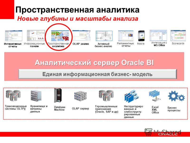 Аналитический сервер Oracle BI Пространственная аналитика Новые глубины и масштабы анализа Информационные панели Интеграция с MS Office Регламентные отчеты Mobile Интерактивные отчеты Scorecards Пространственная аналитика Активный бизнес-анализ Едина