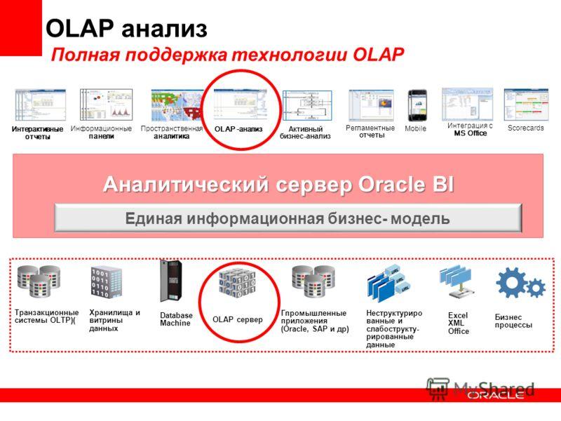 Аналитический сервер Oracle BI OLAP анализ Полная поддержка технологии OLAP Информационные панели Интеграция с MS Office Регламентные отчеты Mobile Интерактивные отчеты Scorecards Пространственная аналитика Активный бизнес-анализ Единая информационна