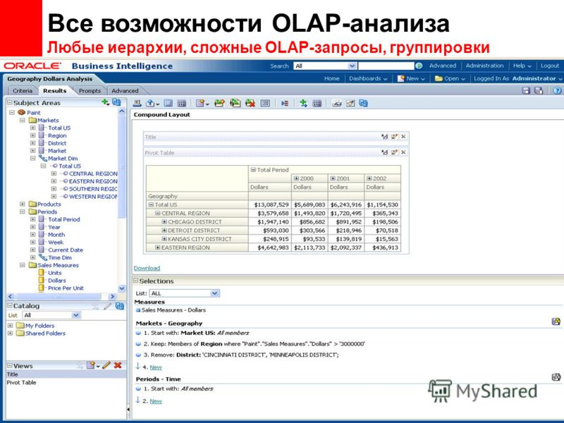 Answers+ in OBIEE 11g Member Selection Calculated Members Hierarchical Calculations Custom Aggregates For both OLAP and Relational Sources Optimized for Essbase Answers+ in OBIEE 11g Member Selection Calculated Members Hierarchical Calculations Custo