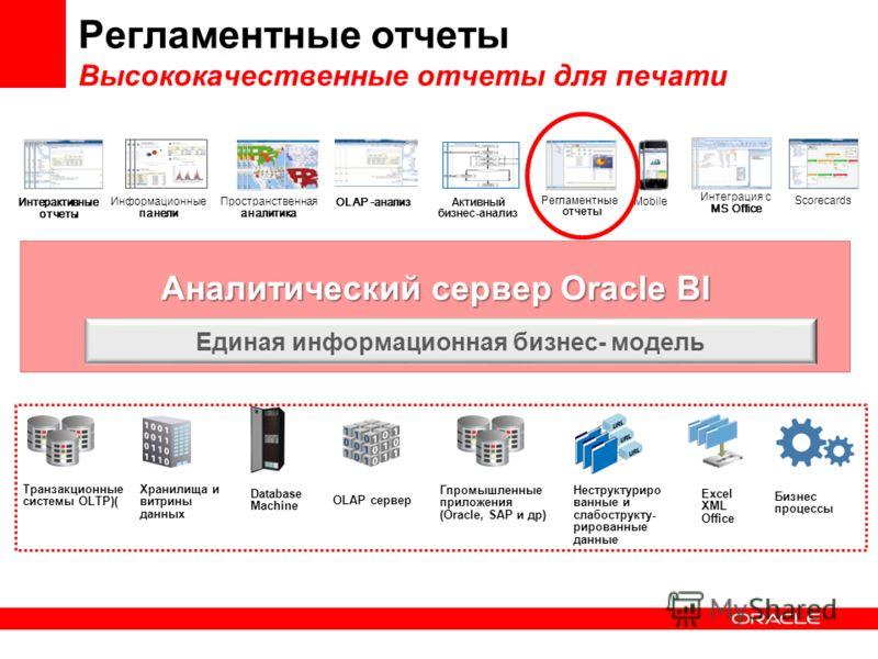 Аналитический сервер Oracle BI Регламентные отчеты Высококачественные отчеты для печати Информационные панели Интеграция с MS Office Регламентные отчеты Mobile Интерактивные отчеты Scorecards Пространственная аналитика Активный бизнес-анализ Единая и