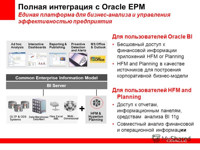 Files Excel XML OLTP & ODS Systems Common Enterprise Information Model BI Server Data Warehouse Data Mart + Для пользователей Oracle BI Бесшовный доступ к финансовой информации приложений HFM or Planning HFM and Planning в качестве источников для пос