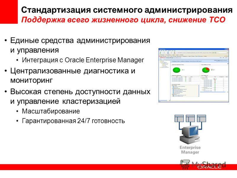 Стандартизация системного администрирования Поддержка всего жизненного цикла, снижение TCO Единые средства администрирования и управления Интеграция с Oracle Enterprise Manager Централизованные диагностика и мониторинг Высокая степень доступности дан