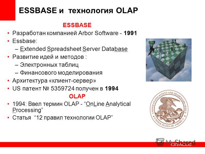ESSBASE и технология OLAP ESSBASE Разработан компанией Arbor Software - 1991 Essbase: –Extended Spreadsheet Server Database Развитие идей и методов : –Электронных таблиц –Финансового моделирования Архитектура «клиент-сервер» US патент 5359724 получен