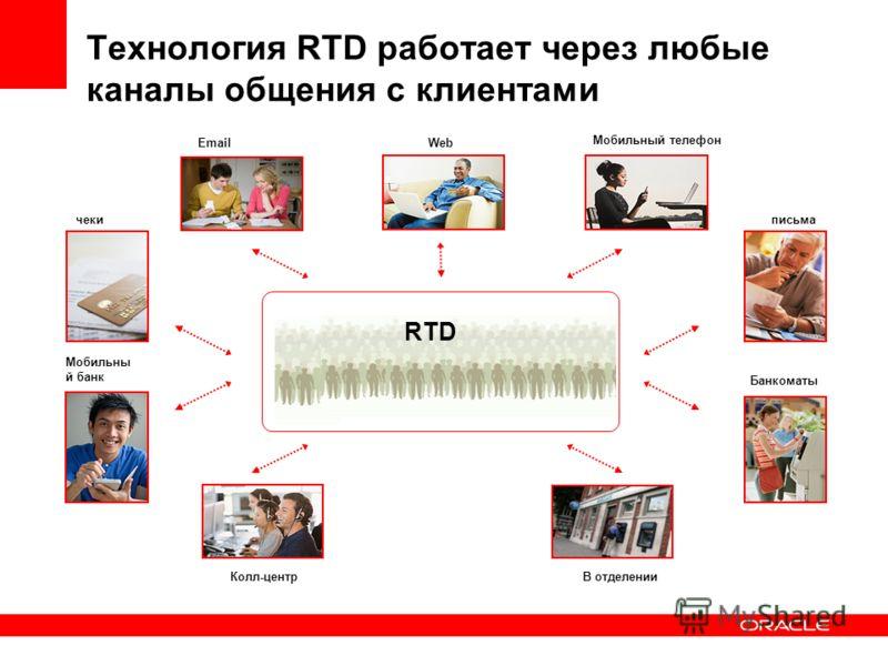 Технология RTD работает через любые каналы общения с клиентами Email Мобильны й банк Колл-центрВ отделении Банкоматы Web Мобильный телефон письмачеки RTD