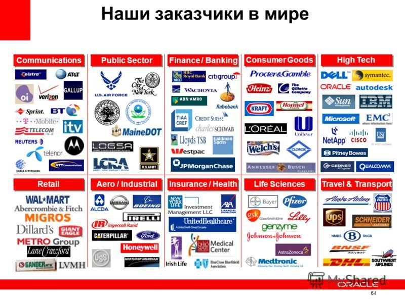 64 RetailAero / IndustrialInsurance / HealthLife Sciences Travel & Transport CommunicationsPublic SectorFinance / Banking Consumer GoodsHigh Tech Наши заказчики в мире