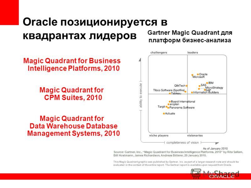 Oracle позиционируется в квадрантах лидеров Magic Quadrant for Business Intelligence Platforms, 2010 Magic Quadrant for CPM Suites, 2010 Magic Quadrant for Data Warehouse Database Management Systems, 2010 Source: Gartner, Inc., Magic Quadrant for Bus