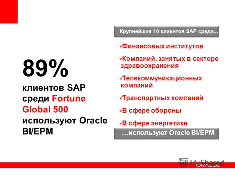 …используют Oracle BI/EPM Крупнейшие 10 клиентов SAP среди... 89% клиентов SAP среди Fortune Global 500 используют Oracle BI/EPM Финансовых институтов Компаний, занятых в секторе здравоохранения Телекоммуникационных компаний Транспортных компаний В с
