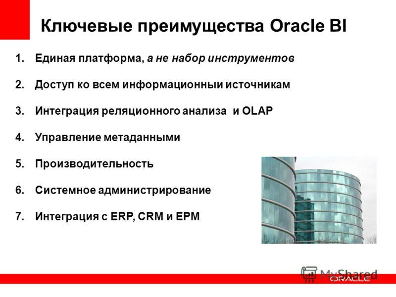 Ключевые преимущества Oracle BI 1.Единая платформа, а не набор инструментов 2.Доступ ко всем информационныи источникам 3.Интеграция реляционного анализа и OLAP 4.Управление метаданными 5.Производительность 6.Системное администрирование 7.Интеграция с