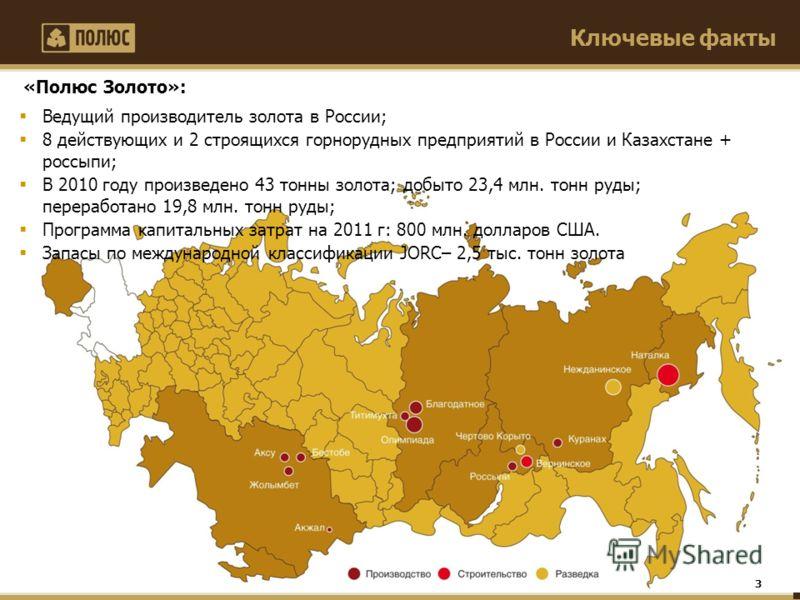 Ключевые факты 3 Ведущий производитель золота в России; 8 действующих и 2 строящихся горнорудных предприятий в России и Казахстане + россыпи; В 2010 году произведено 43 тонны золота; добыто 23,4 млн. тонн руды; переработано 19,8 млн. тонн руды; Прогр