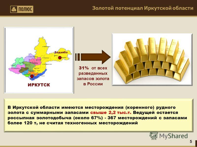 ИРКУТСК Бодайбо 31% от всех разведанных запасов золота в России Золотой потенциал Иркутской области 5 В Иркутской области имеются месторождения (коренного) рудного золота с суммарными запасами свыше 2,2 тыс.т. Ведущей остается россыпная золотодобыча