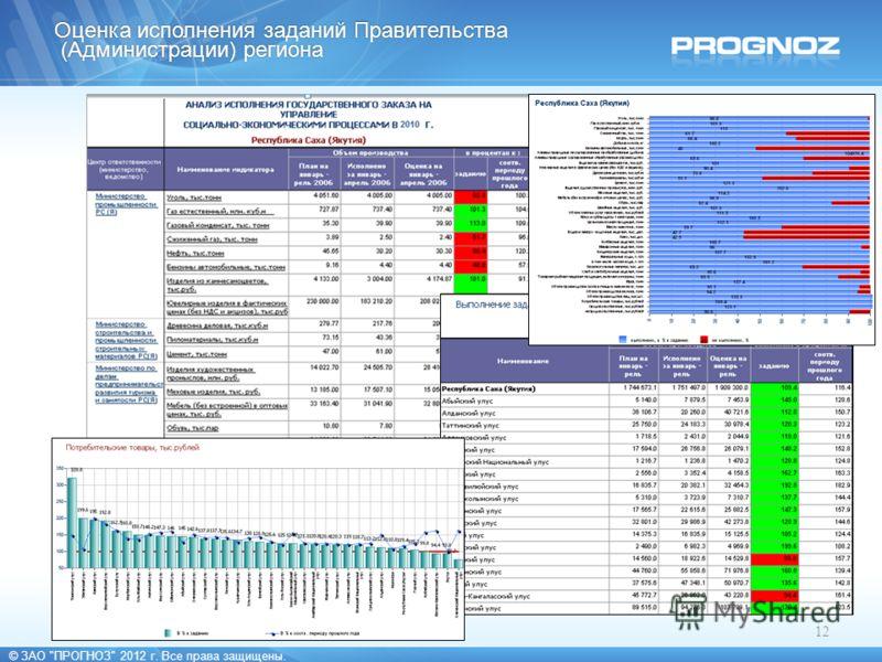 © ЗАО ПРОГНОЗ 2012 г. Все права защищены. Оценка исполнения заданий Правительства (Администрации) региона (Администрации) региона 12