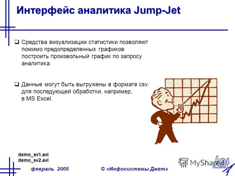 февраль 2005© «Инфосистемы Джет» Интерфейс аналитика Jump-Jet Средства визуализации статистики позволяют помимо предопределенных графиков построить произвольный график по запросу аналитика. Данные могут быть выгружены в формате csv для последующей об