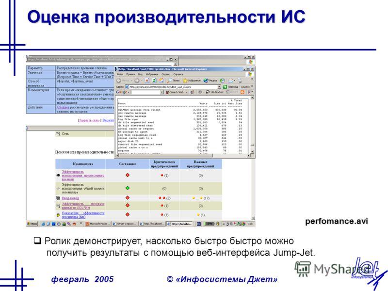февраль 2005© «Инфосистемы Джет» Оценка производительности ИС Ролик демонстрирует, насколько быстро быстро можно получить результаты с помощью веб-интерфейса Jump-Jet. perfomance.avi