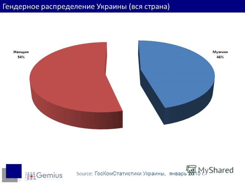 Гендерное распределение Украины (вся страна) Source: ГосКомСтатистики Украины, январь 2010 г.