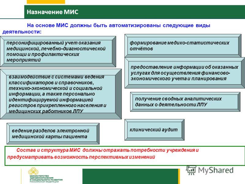Назначение МИС На основе МИС должны быть автоматизированы следующие виды деятельности: ведение разделов электронной медицинской карты пациента получение сводных аналитических данных о деятельности ЛПУ взаимодействие с системами ведения классификаторо