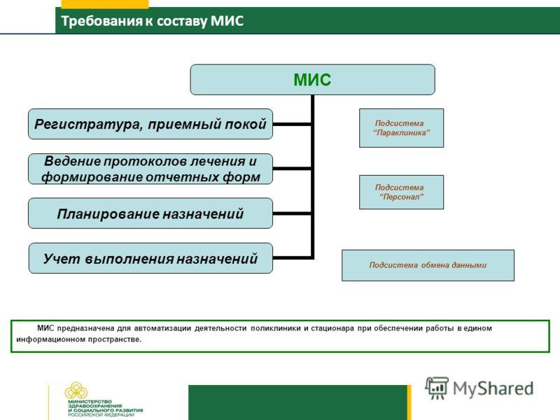 Требования к составу МИС МИС Регистратура, приемный покой Ведение протоколов лечения и формирование отчетных форм Планирование назначений Учет выполнения назначений Подсистема Параклиника Подсистема Персонал Подсистема обмена данными МИС предназначен
