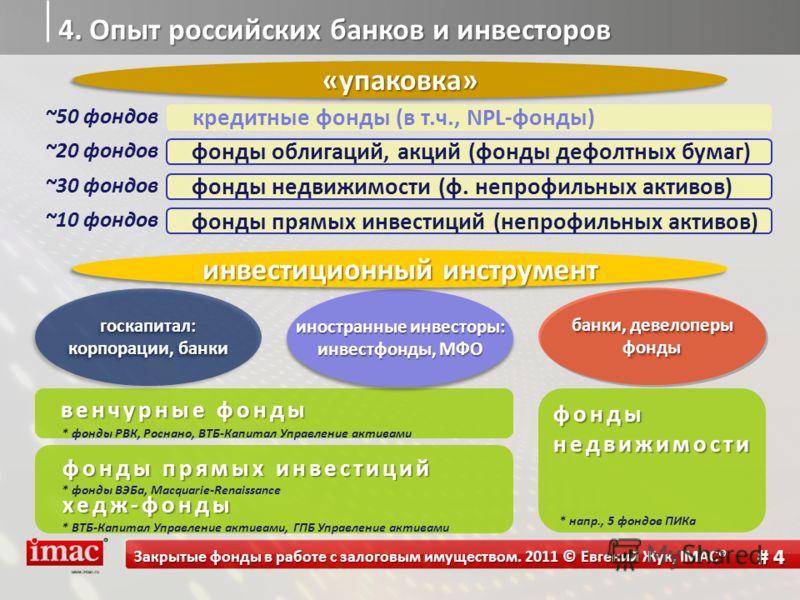 4. Опыт российских банков и инвесторов # 4 «упаковка»«упаковка» фонды облигаций, акций (фонды дефолтных бумаг) кредитные фонды (в т.ч., NPL-фонды) фонды недвижимости (ф. непрофильных активов) фонды прямых инвестиций (непрофильных активов) ~50 фондов