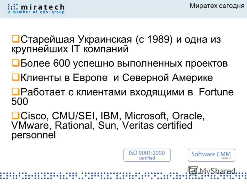 Старейшая Украинская (с 1989) и одна из крупнейших IT компаний Более 600 успешно выполненных проектов Клиенты в Европе и Северной Америке Работает с клиентами входящими в Fortune 500 Cisco, CMU/SEI, IBM, Microsoft, Oracle, VMware, Rational, Sun, Veri