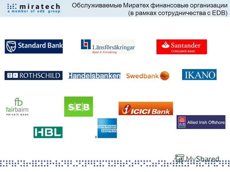 Обслуживаемые Миратех финансовые организации (в рамках сотрудничества с EDB)