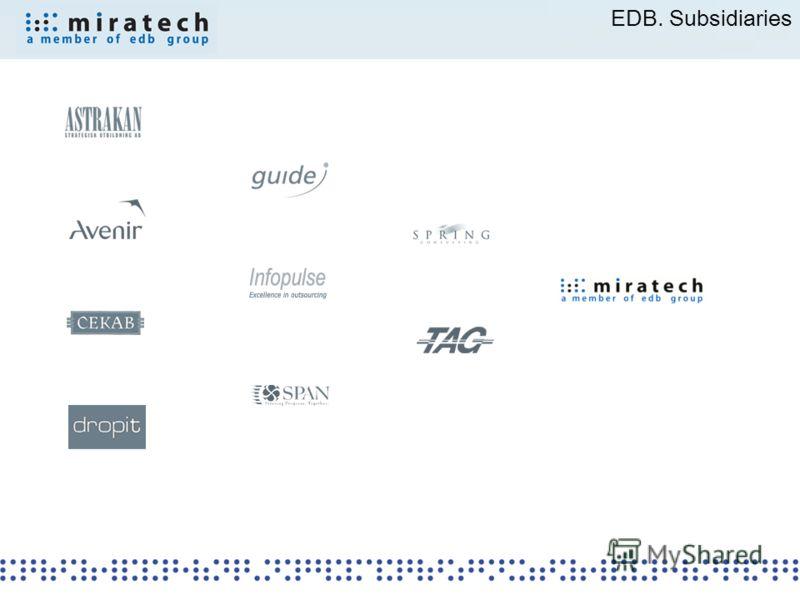 EDB. Subsidiaries