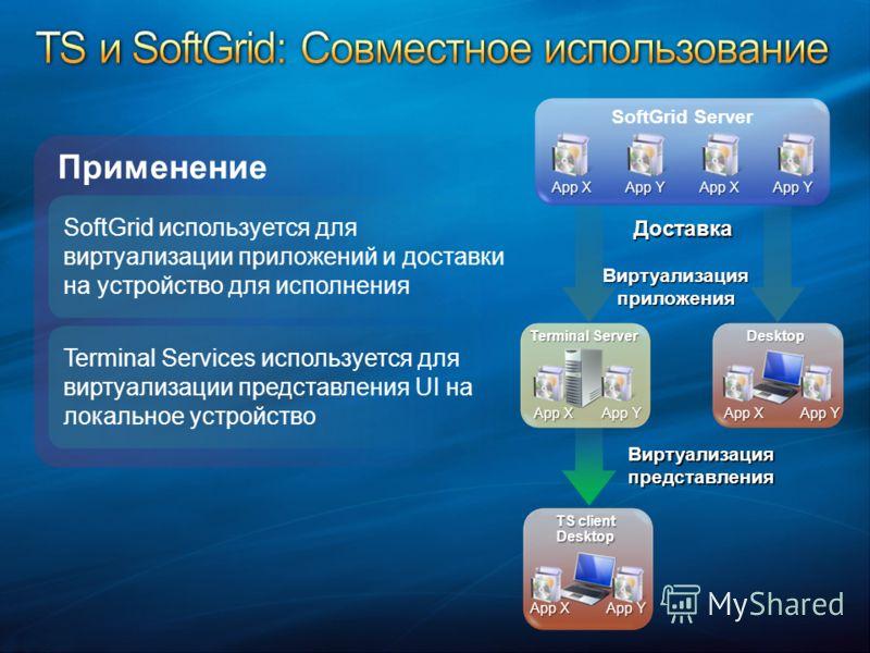 Виртуализация представления Виртуализация приложения Доставка SoftGrid используется для виртуализации приложений и доставки на устройство для исполнения Применение Terminal Services используется для виртуализации представления UI на локальное устройс
