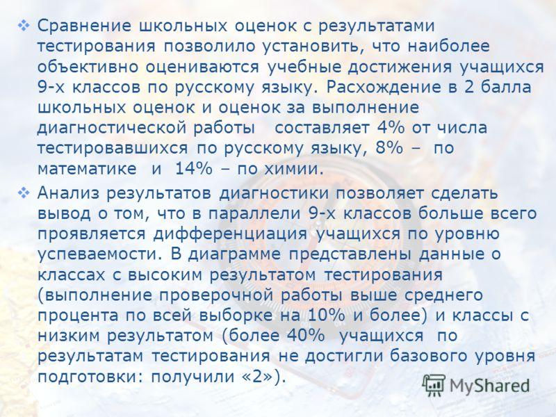 Сравнение школьных оценок с результатами тестирования позволило установить, что наиболее объективно оцениваются учебные достижения учащихся 9-х классов по русскому языку. Расхождение в 2 балла школьных оценок и оценок за выполнение диагностической ра