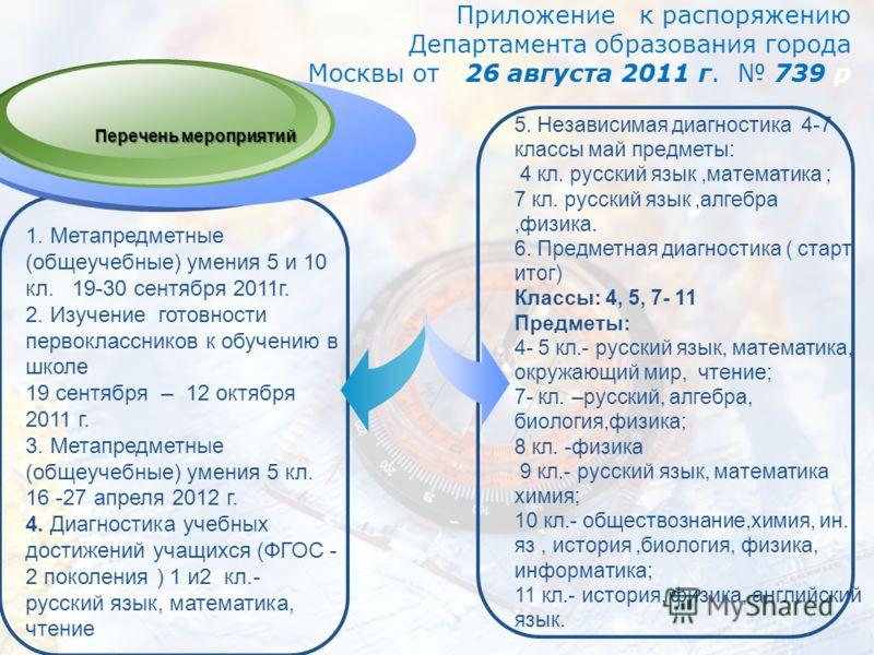 Приложение к распоряжению Департамента образования города Москвы от 26 августа 2011 г. 739 р Перечень мероприятий 1. Метапредметные (общеучебные) умения 5 и 10 кл. 19-30 сентября 2011г. 2. Изучение готовности первоклассников к обучению в школе 19 сен